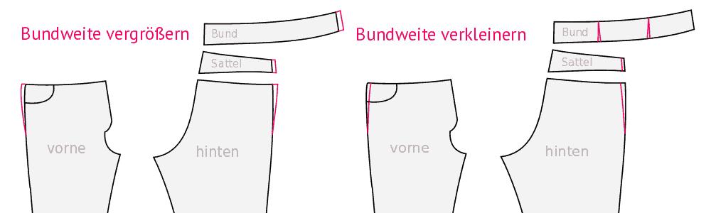 Hose Taillenweite vergroessern und verkleinern Schnittanpassung