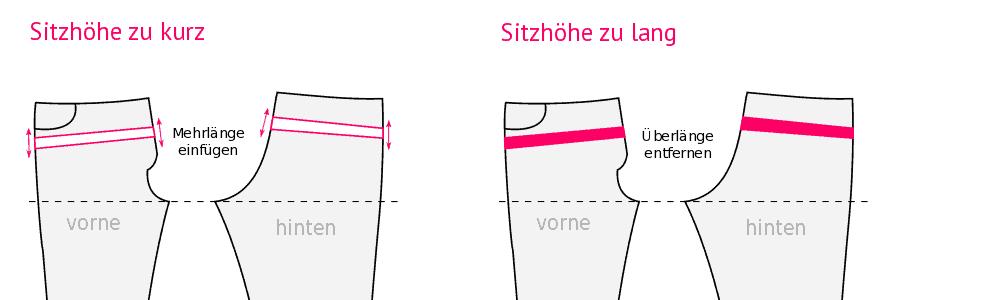 Hose Schnittmuster anpassen Sitzhoehe zu kurz oder zu lang