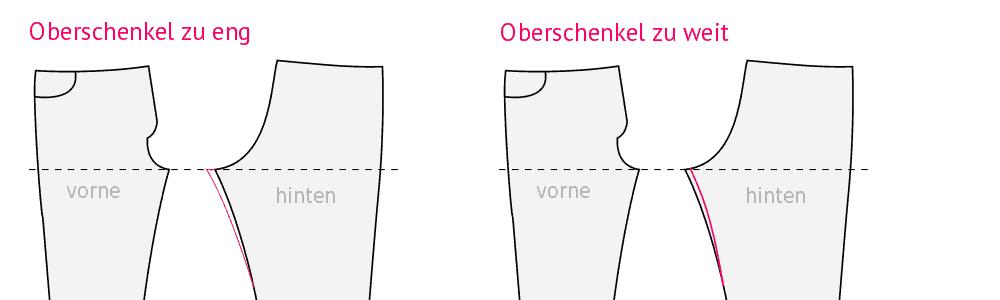 Hose Schnittanpassung Oberschenkel zu eng oder zu weit