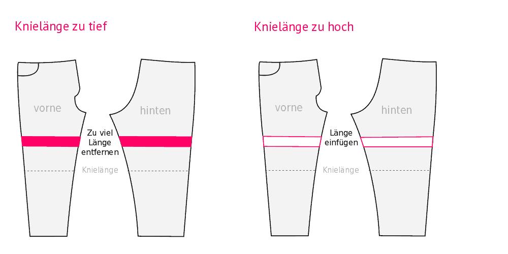 Knielänge zu hoch oder zu tief