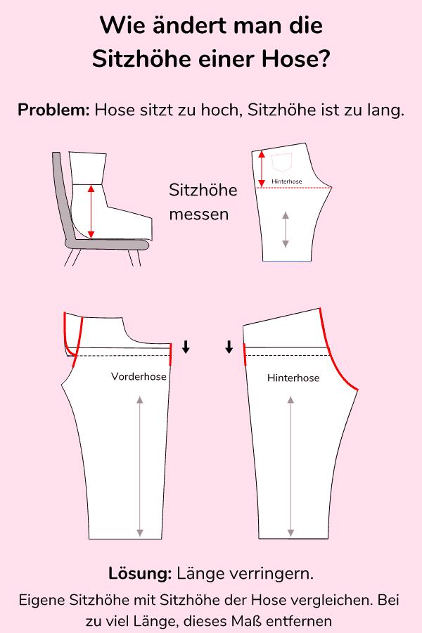Wie ändert man die Sitzhöhe einer Hose?