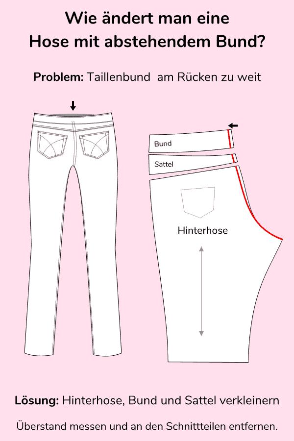 Hose Änderung wenn der Bund absteht. Wie ändert man eine Hose mit abstehenden Bund?