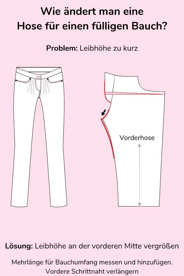 Wie ändert man eine Hose für einen Dicken Bauch? Schnittmusteränderung für mehr Platz am Bauch.