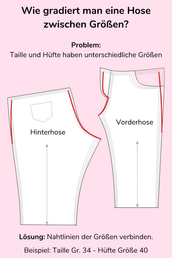 Hose gradieren zwischen Größen