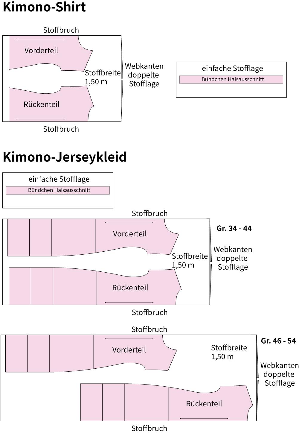 Zuschneideplan Jerseykleid nähen mit Kimono Ärmeln